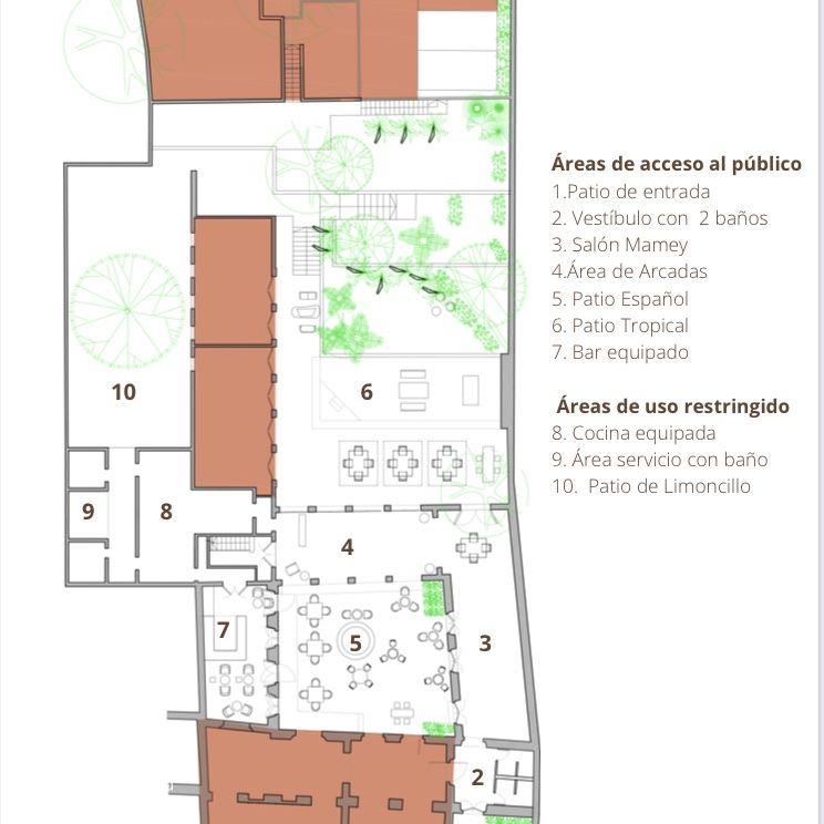 Local Comercial de Renta en Zona Colonial 167234